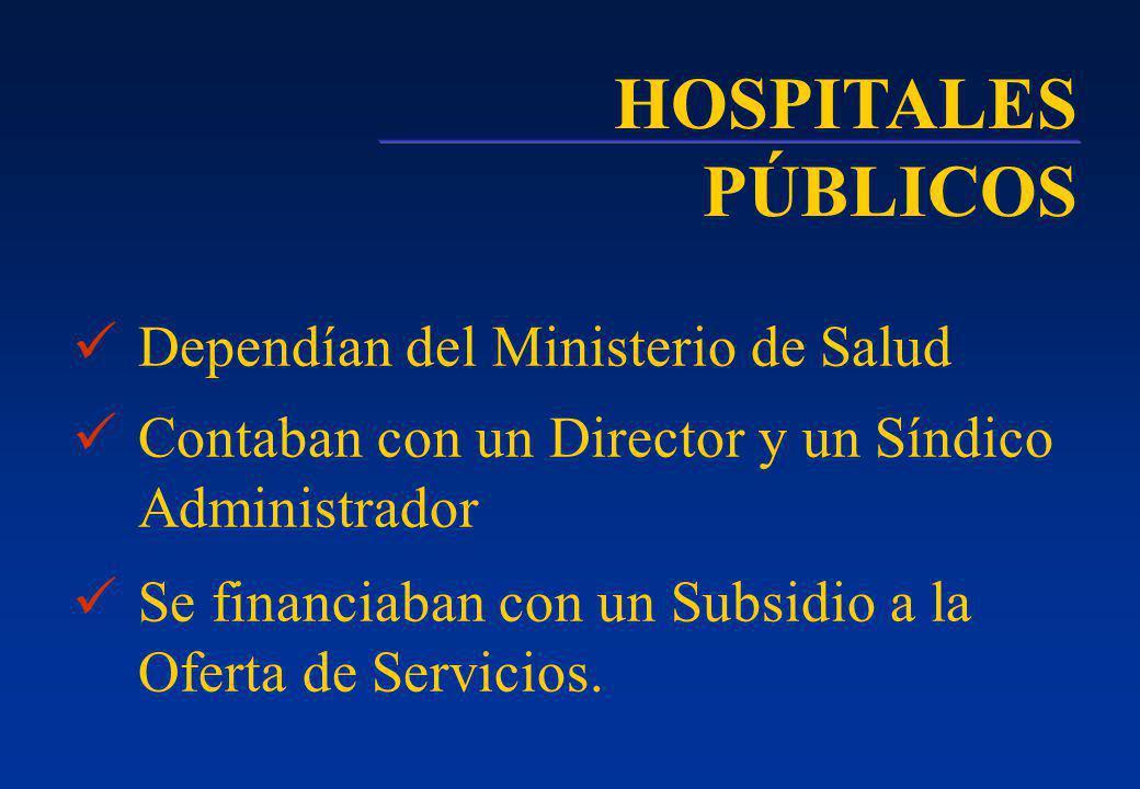 Dependían del Ministerio de Salud Contaban con un Director y un Síndico Administrador Se financiaban con un Subsidio a la Oferta de Servicios. HOSPITA