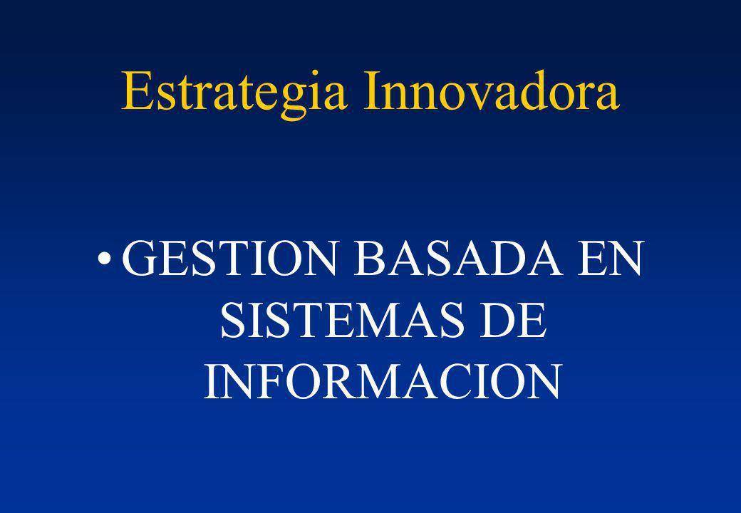 Estrategia Innovadora GESTION BASADA EN SISTEMAS DE INFORMACION