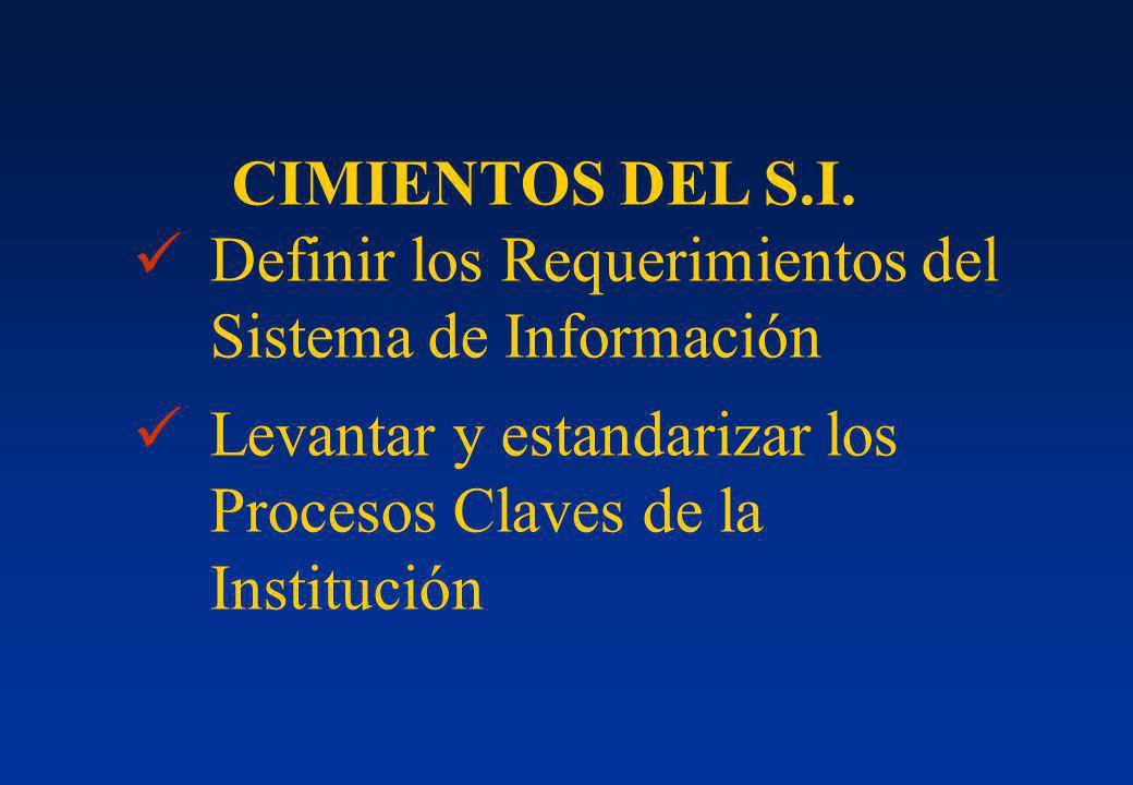 CIMIENTOS DEL S.I. Definir los Requerimientos del Sistema de Información Levantar y estandarizar los Procesos Claves de la Institución