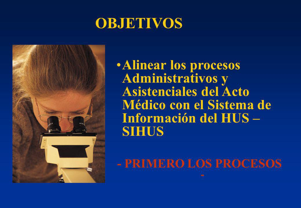 Alinear los procesos Administrativos y Asistenciales del Acto Médico con el Sistema de Información del HUS – SIHUS - PRIMERO LOS PROCESOS - OBJETIVOS