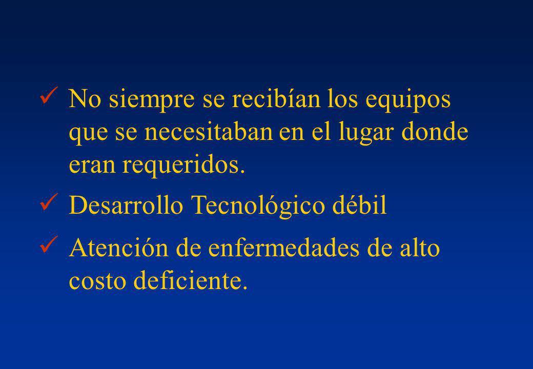 CRONOLOGIA DEL HUS 1° ETAPA Octubre 5 de 1933 Instituto de Higiene Social de Cund/marca.