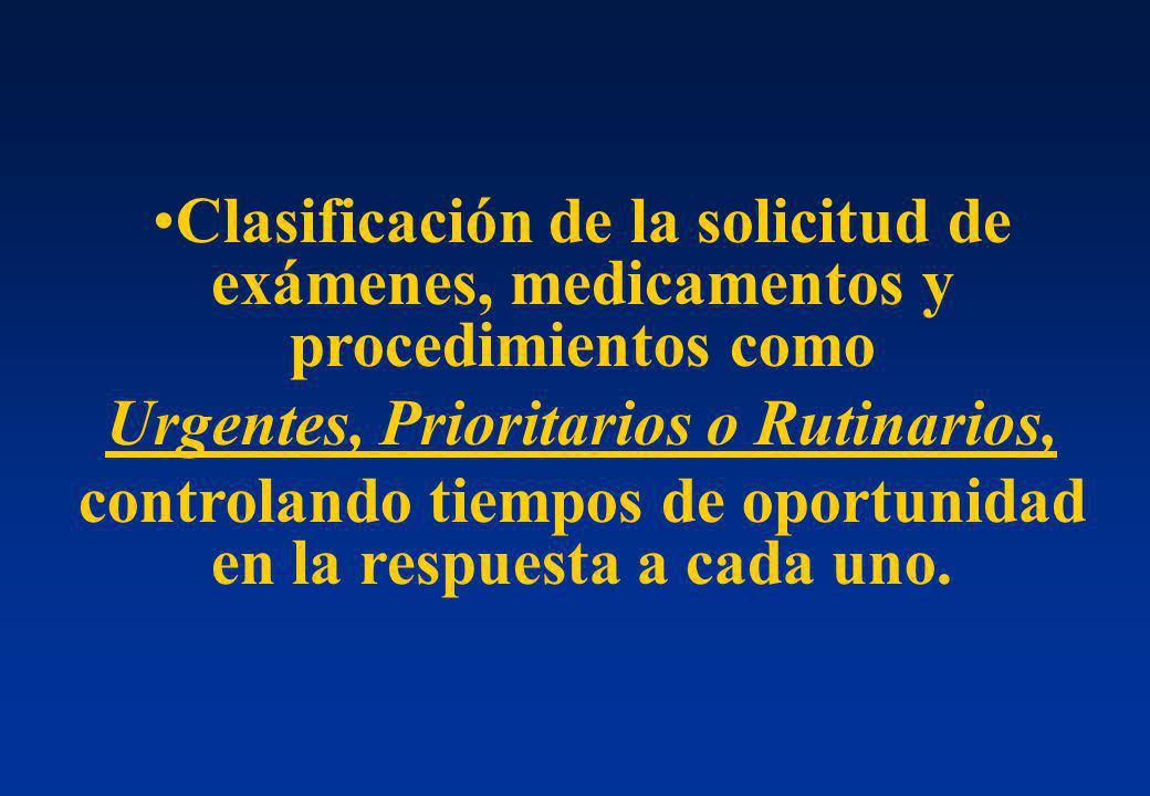Clasificación de la solicitud de exámenes, medicamentos y procedimientos como Urgentes, Prioritarios o Rutinarios, controlando tiempos de oportunidad