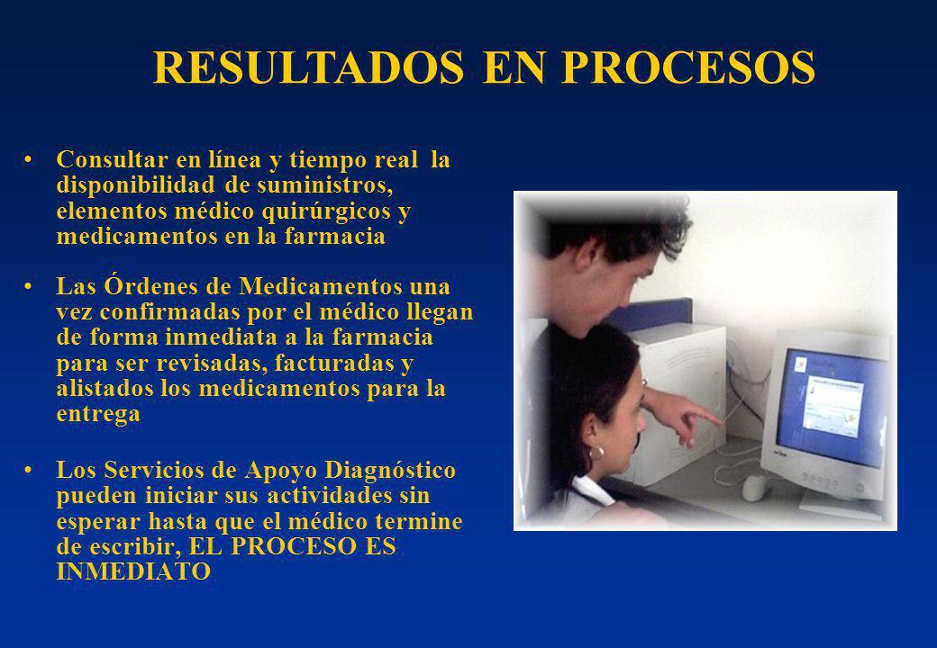Consultar en línea y tiempo real la disponibilidad de suministros, elementos médico quirúrgicos y medicamentos en la farmacia Las Órdenes de Medicamen