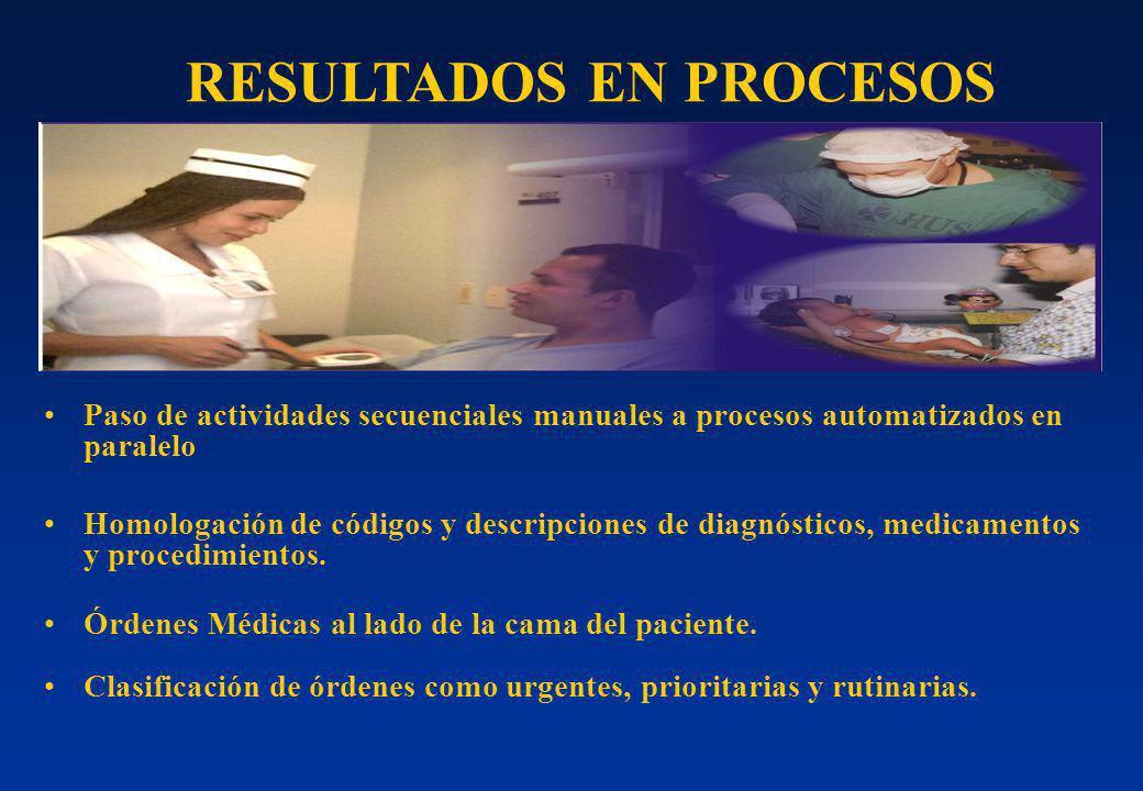 Paso de actividades secuenciales manuales a procesos automatizados en paralelo Homologación de códigos y descripciones de diagnósticos, medicamentos y procedimientos.
