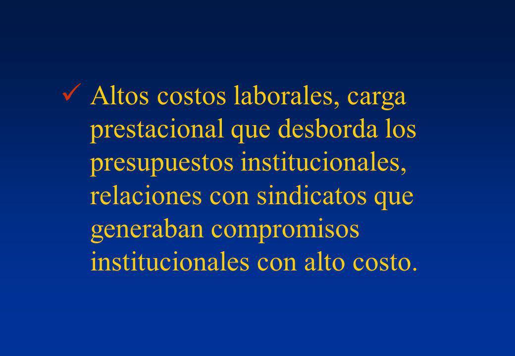 Altos costos laborales, carga prestacional que desborda los presupuestos institucionales, relaciones con sindicatos que generaban compromisos instituc