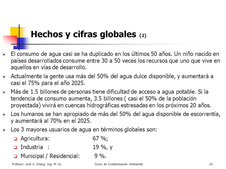 Profesor: José V. Chang, Ing. M. Sc.Curso de Contaminación Ambiental14 Hechos y cifras globales (2) El consumo de agua casi se ha duplicado en los últ
