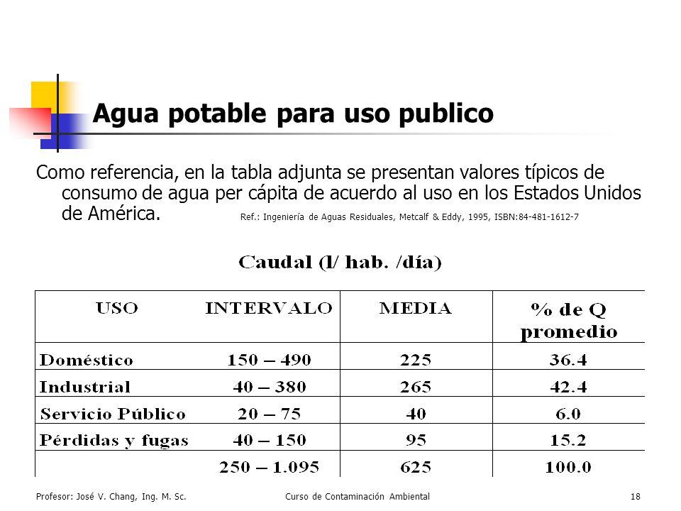 Profesor: José V. Chang, Ing. M. Sc.Curso de Contaminación Ambiental18 Agua potable para uso publico Como referencia, en la tabla adjunta se presentan