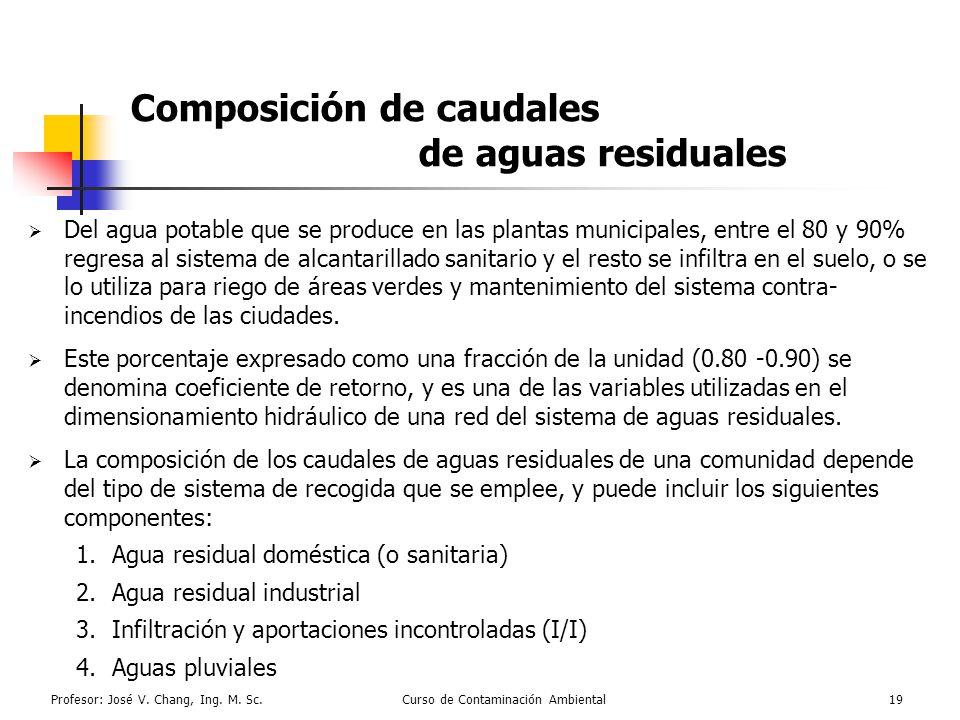 Profesor: José V. Chang, Ing. M. Sc.Curso de Contaminación Ambiental19 Composición de caudales de aguas residuales Del agua potable que se produce en