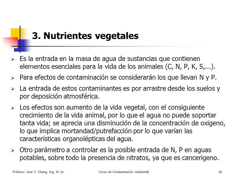 Profesor: José V. Chang, Ing. M. Sc.Curso de Contaminación Ambiental28 3. Nutrientes vegetales Es la entrada en la masa de agua de sustancias que cont