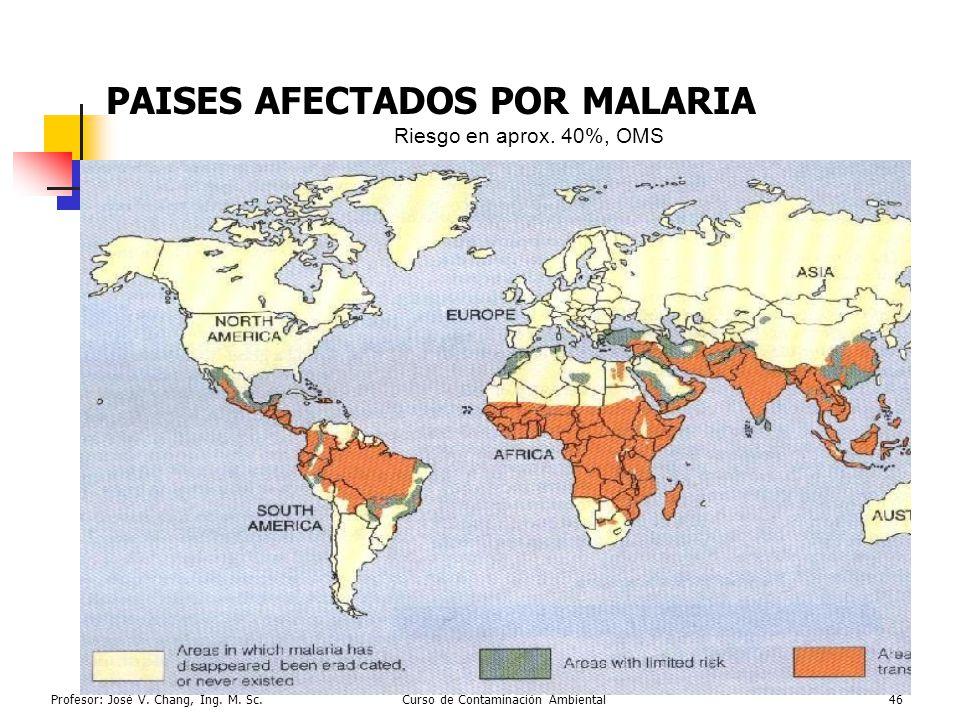 Profesor: José V. Chang, Ing. M. Sc.Curso de Contaminación Ambiental46 PAISES AFECTADOS POR MALARIA Riesgo en aprox. 40%, OMS