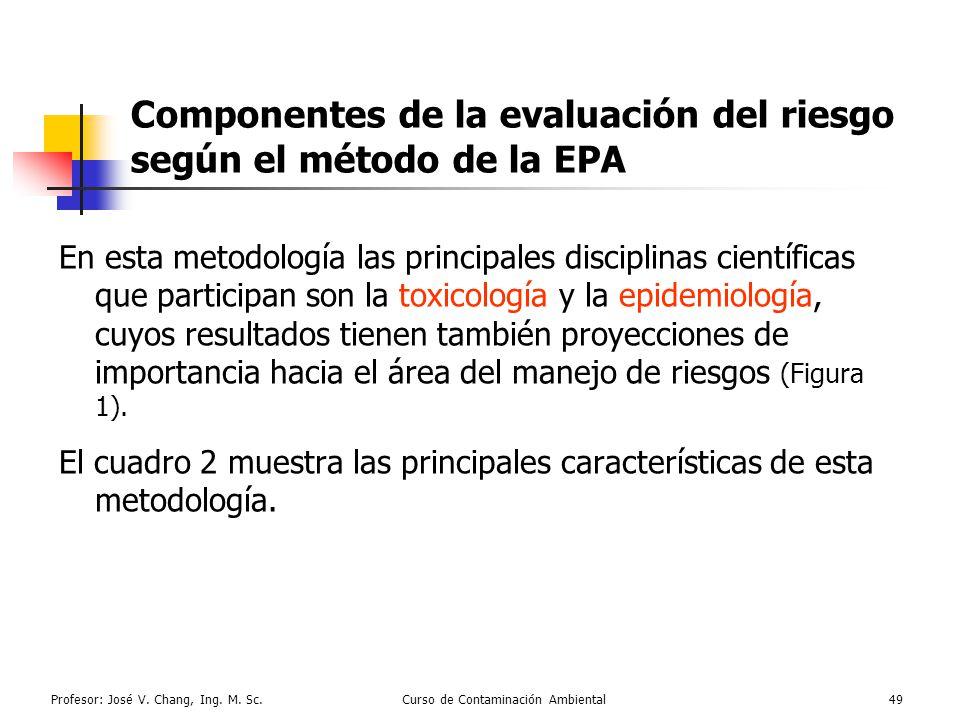 Profesor: José V. Chang, Ing. M. Sc.Curso de Contaminación Ambiental49 Componentes de la evaluación del riesgo según el método de la EPA En esta metod