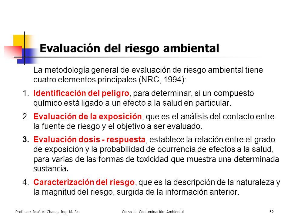 Profesor: José V. Chang, Ing. M. Sc.Curso de Contaminación Ambiental52 Evaluación del riesgo ambiental La metodología general de evaluación de riesgo