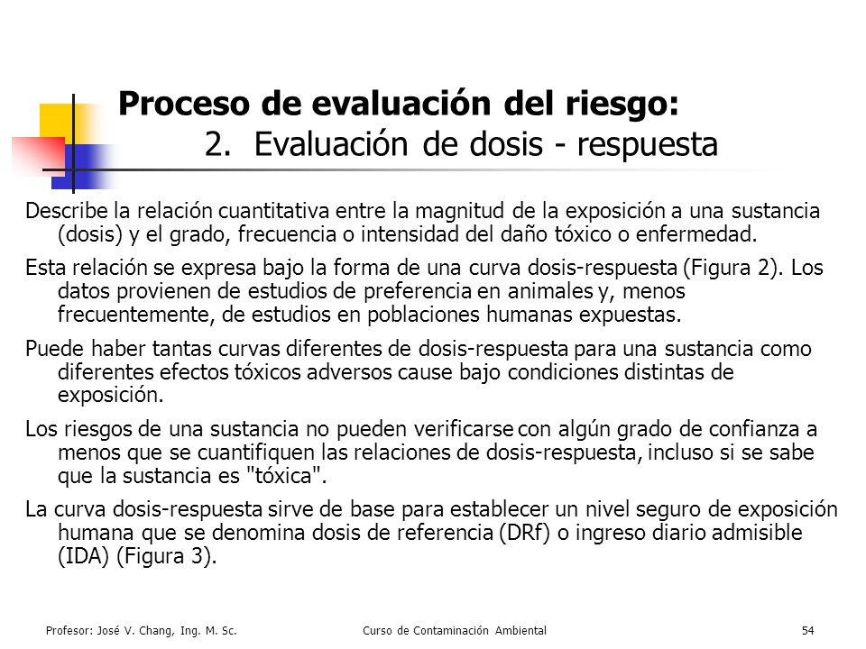 Profesor: José V. Chang, Ing. M. Sc.Curso de Contaminación Ambiental54 Proceso de evaluación del riesgo: 2. Evaluación de dosis - respuesta Describe l