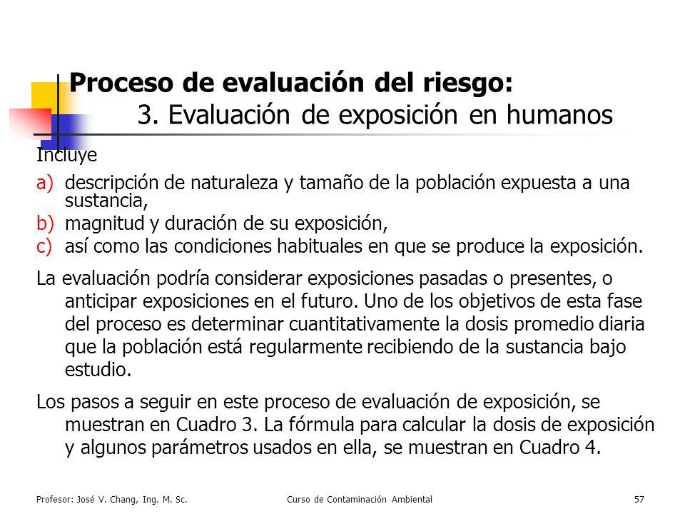 Profesor: José V. Chang, Ing. M. Sc.Curso de Contaminación Ambiental57 Proceso de evaluación del riesgo: 3. Evaluación de exposición en humanos Incluy