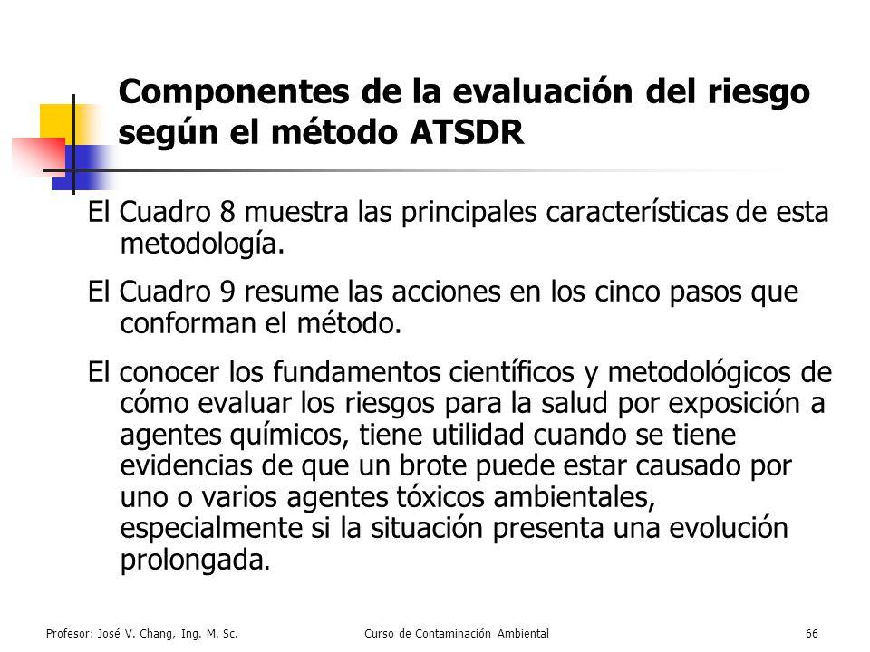 Profesor: José V. Chang, Ing. M. Sc.Curso de Contaminación Ambiental66 Componentes de la evaluación del riesgo según el método ATSDR El Cuadro 8 muest