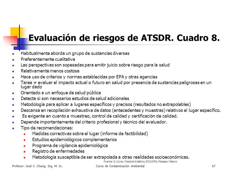 Profesor: José V. Chang, Ing. M. Sc.Curso de Contaminación Ambiental67 Evaluación de riesgos de ATSDR. Cuadro 8. Habitualmente aborda un grupo de sust