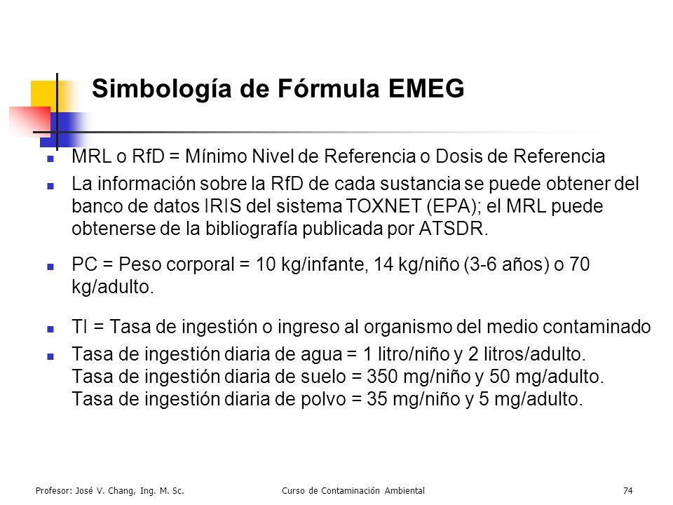 Profesor: José V. Chang, Ing. M. Sc.Curso de Contaminación Ambiental74 Simbología de Fórmula EMEG MRL o RfD = Mínimo Nivel de Referencia o Dosis de Re