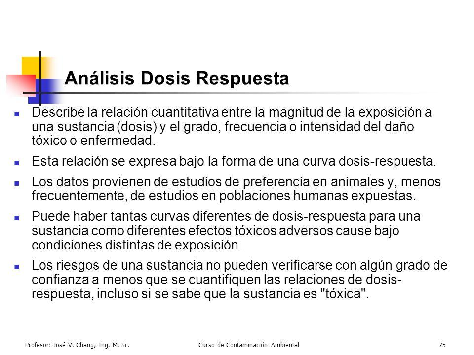 Profesor: José V. Chang, Ing. M. Sc.Curso de Contaminación Ambiental75 Análisis Dosis Respuesta Describe la relación cuantitativa entre la magnitud de