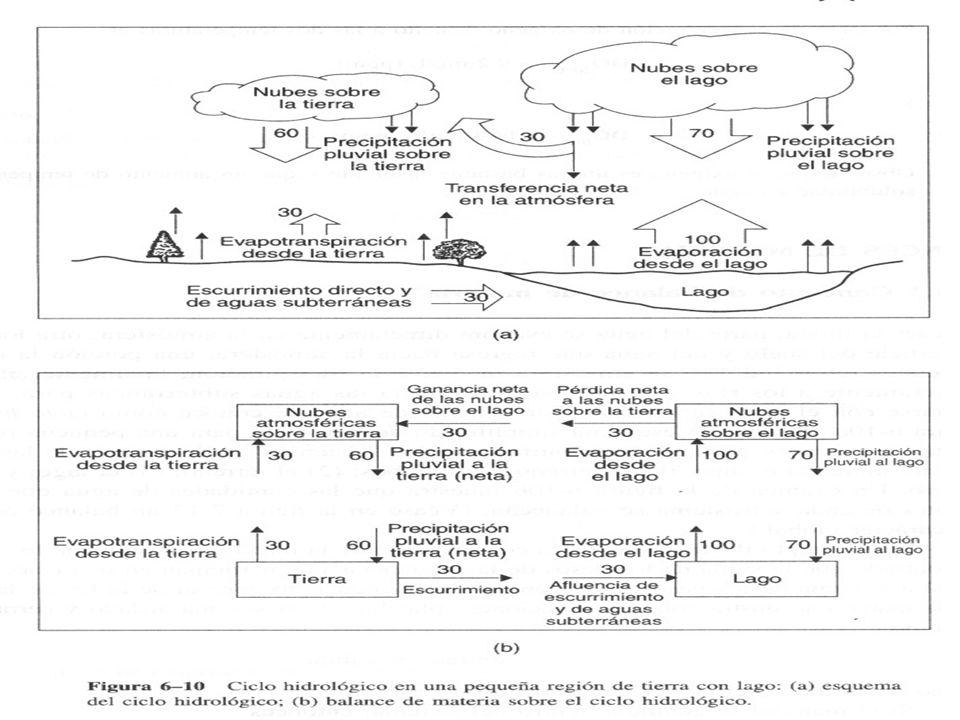 Profesor: José V. Chang, Ing. M. Sc.Curso de Contaminación Ambiental78