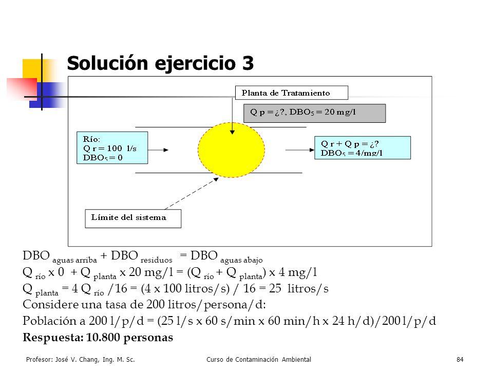 Profesor: José V. Chang, Ing. M. Sc.Curso de Contaminación Ambiental84 Solución ejercicio 3 DBO aguas arriba + DBO residuos = DBO aguas abajo Q río x