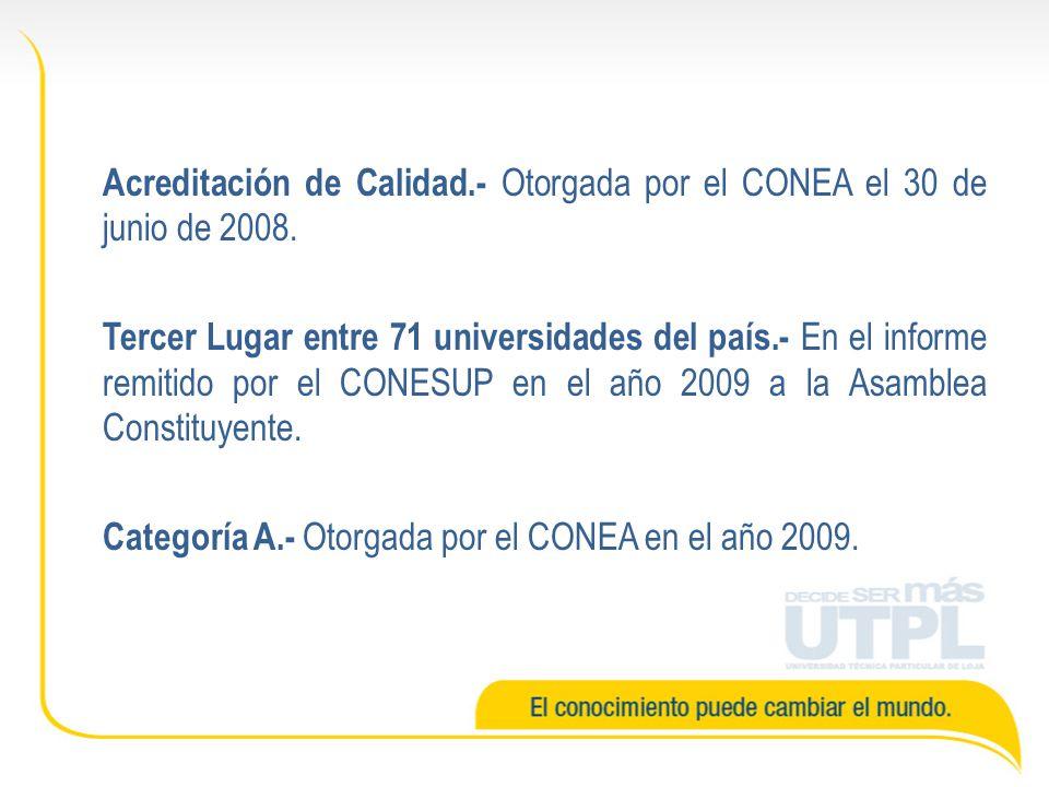 Acreditación de Calidad.- Otorgada por el CONEA el 30 de junio de 2008. Tercer Lugar entre 71 universidades del país.- En el informe remitido por el C