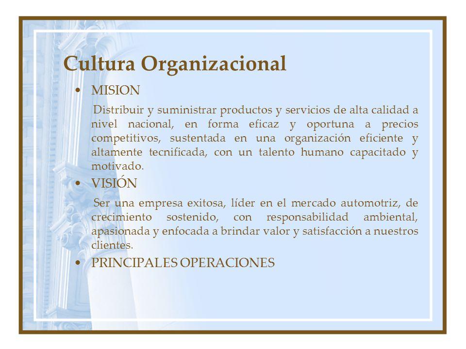 TPM EN ÁREAS ADMINISTRATIVAS Integración entre parte administrativa y operativa Concentración de procesos en la distribución de materiales