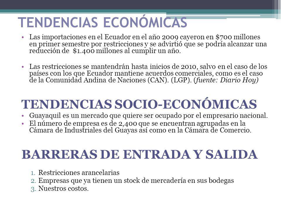 TENDENCIAS ECONÓMICAS Las importaciones en el Ecuador en el año 2009 cayeron en $700 millones en primer semestre por restricciones y se advirtió que s