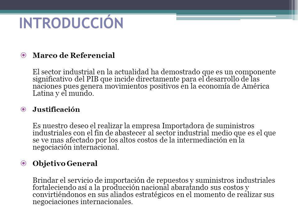 INTRODUCCIÓN Marco de Referencial El sector industrial en la actualidad ha demostrado que es un componente significativo del PIB que incide directamen
