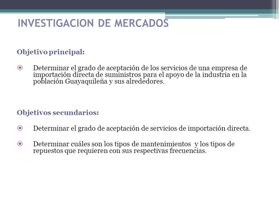 INVESTIGACION DE MERCADOS Objetivo principal: Determinar el grado de aceptación de los servicios de una empresa de importación directa de suministros