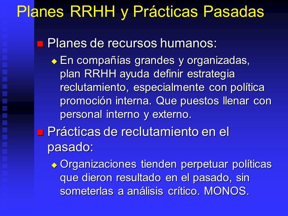Planes RRHH y Prácticas Pasadas Planes de recursos humanos: Planes de recursos humanos: En compañías grandes y organizadas, plan RRHH ayuda definir estrategia reclutamiento, especialmente con política promoción interna.