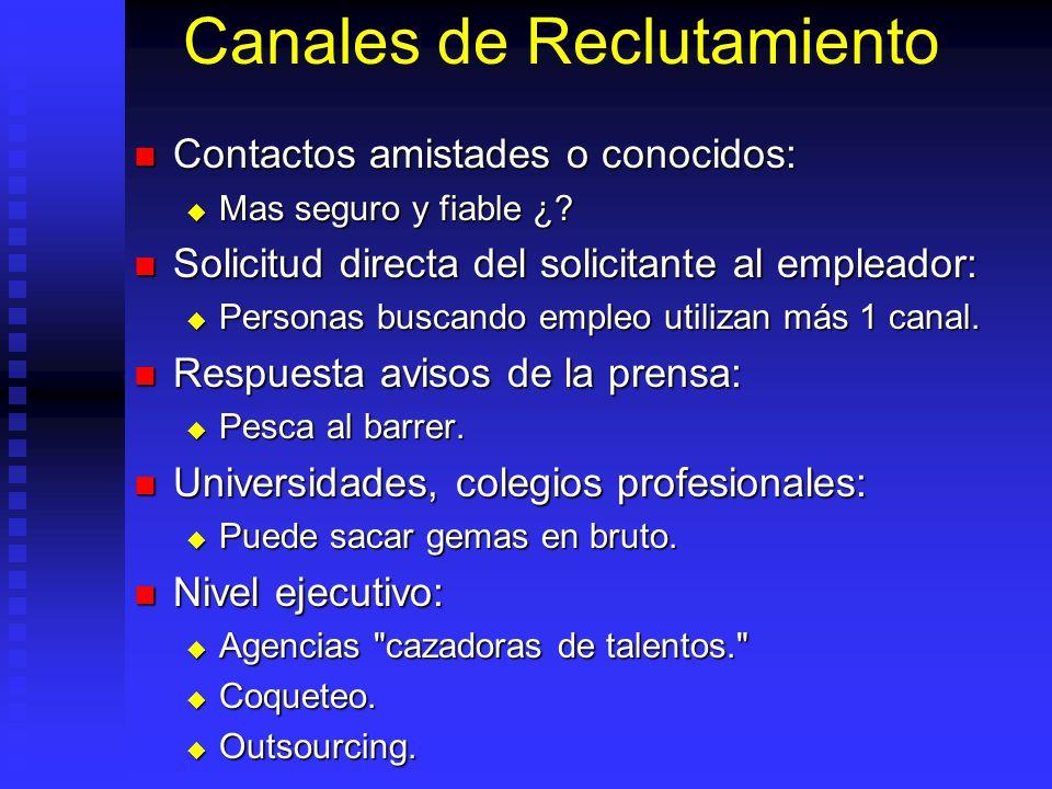 Canales de Reclutamiento Contactos amistades o conocidos: Contactos amistades o conocidos: Mas seguro y fiable ¿.