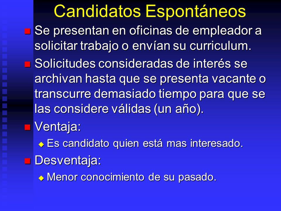 Candidatos Espontáneos Se presentan en oficinas de empleador a solicitar trabajo o envían su curriculum.