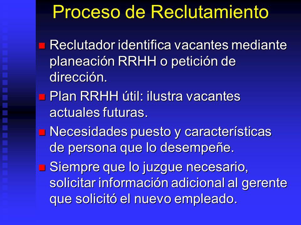 Proceso de Reclutamiento Reclutador identifica vacantes mediante planeación RRHH o petición de dirección.
