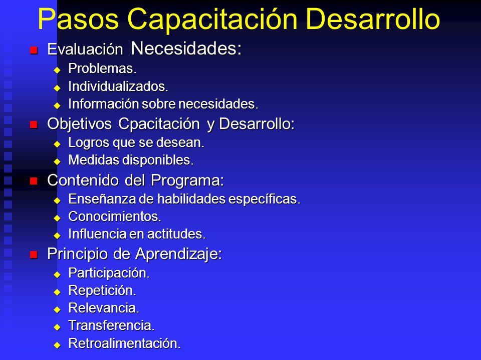 Pasos Capacitación Desarrollo Evaluación Necesidades: Evaluación Necesidades: Problemas.