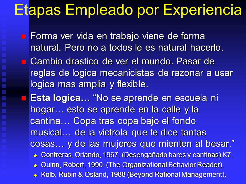 Etapas Empleado por Experiencia Forma ver vida en trabajo viene de forma natural.