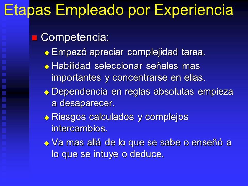 Etapas Empleado por Experiencia Competencia: Competencia: Empezó apreciar complejidad tarea.
