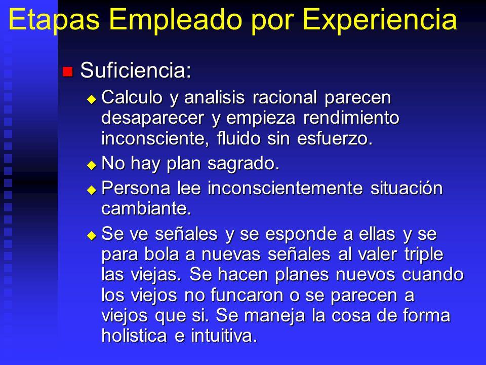 Etapas Empleado por Experiencia Suficiencia: Suficiencia: Calculo y analisis racional parecen desaparecer y empieza rendimiento inconsciente, fluido sin esfuerzo.