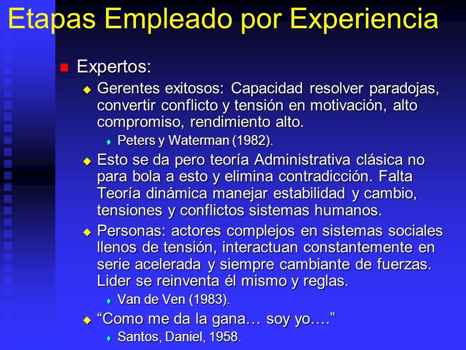 Etapas Empleado por Experiencia Expertos: Expertos: Gerentes exitosos: Capacidad resolver paradojas, convertir conflicto y tensión en motivación, alto compromiso, rendimiento alto.