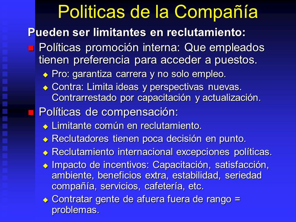 Politicas de la Compañía Pueden ser limitantes en reclutamiento: Políticas promoción interna: Que empleados tienen preferencia para acceder a puestos.