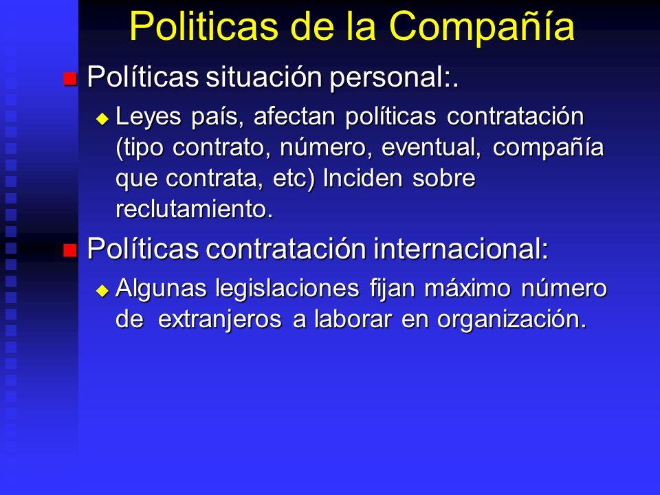 Politicas de la Compañía Políticas situación personal:.