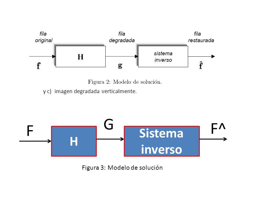 Figura 1: a) imagen original b) imagen degrada horizontalmente y c) imagen degradada verticalmente.