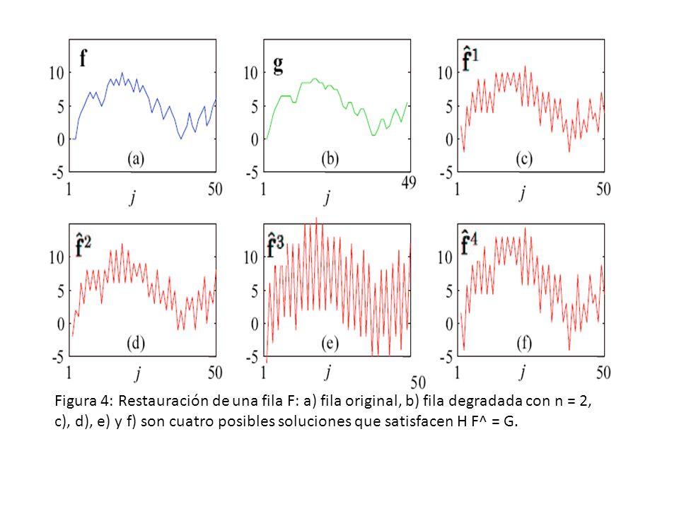 Figura 4: Restauración de una fila F: a) fila original, b) fila degradada con n = 2, c), d), e) y f) son cuatro posibles soluciones que satisfacen H F^ = G.
