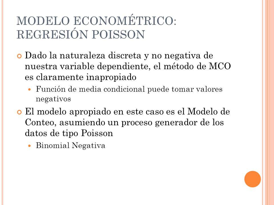 MODELO ECONOMÉTRICO: REGRESIÓN POISSON Dado la naturaleza discreta y no negativa de nuestra variable dependiente, el método de MCO es claramente inapropiado Función de media condicional puede tomar valores negativos El modelo apropiado en este caso es el Modelo de Conteo, asumiendo un proceso generador de los datos de tipo Poisson Binomial Negativa