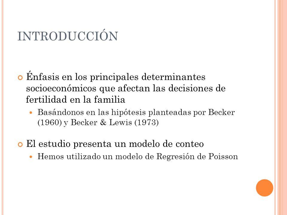 INTRODUCCIÓN Énfasis en los principales determinantes socioeconómicos que afectan las decisiones de fertilidad en la familia Basándonos en las hipótesis planteadas por Becker (1960) y Becker & Lewis (1973) El estudio presenta un modelo de conteo Hemos utilizado un modelo de Regresión de Poisson