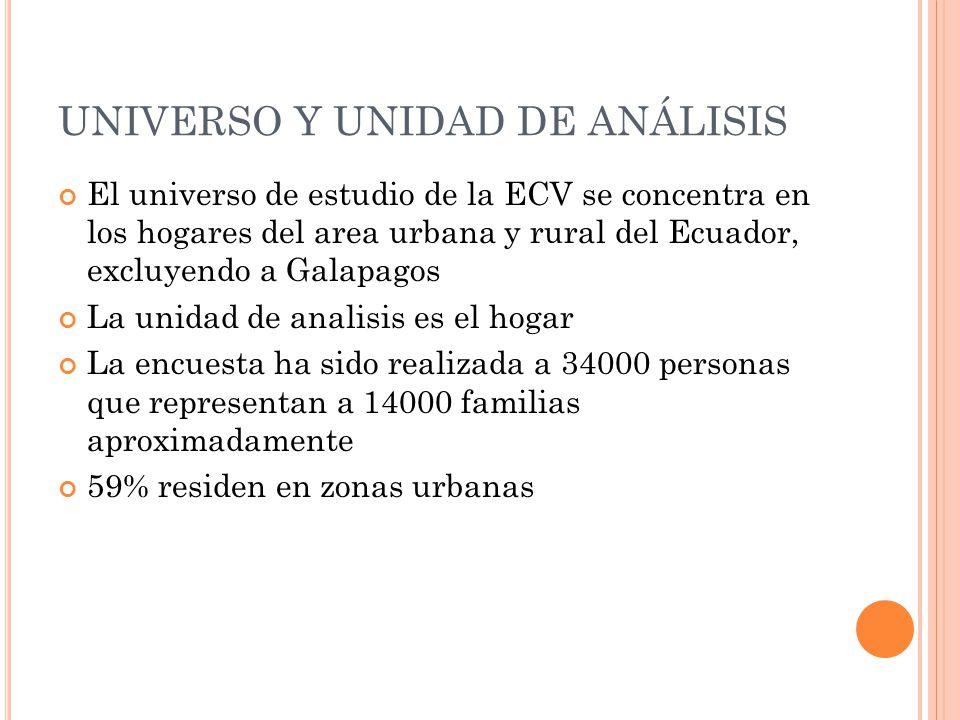 UNIVERSO Y UNIDAD DE ANÁLISIS El universo de estudio de la ECV se concentra en los hogares del area urbana y rural del Ecuador, excluyendo a Galapagos La unidad de analisis es el hogar La encuesta ha sido realizada a 34000 personas que representan a 14000 familias aproximadamente 59% residen en zonas urbanas