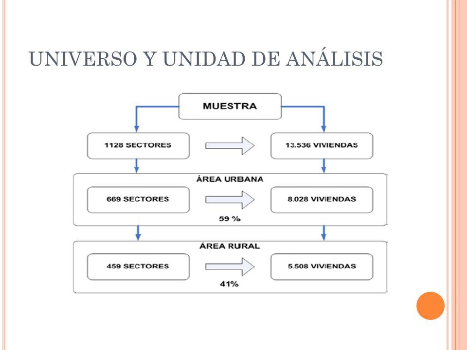 UNIVERSO Y UNIDAD DE ANÁLISIS