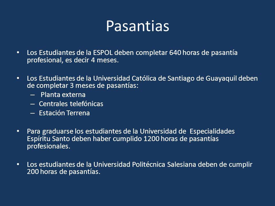 Pasantias Los Estudiantes de la ESPOL deben completar 640 horas de pasantía profesional, es decir 4 meses. Los Estudiantes de la Universidad Católica