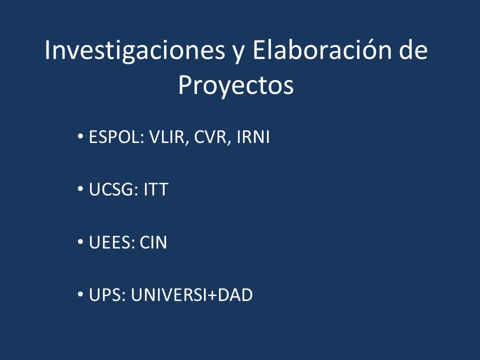 Investigaciones y Elaboración de Proyectos ESPOL: VLIR, CVR, IRNI UCSG: ITT UEES: CIN UPS: UNIVERSI+DAD