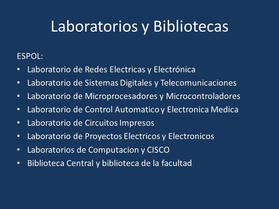 Laboratorios y Bibliotecas ESPOL: Laboratorio de Redes Electricas y Electrónica Laboratorio de Sistemas Digitales y Telecomunicaciones Laboratorio de