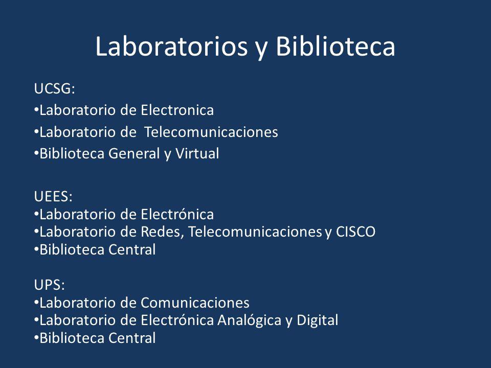 UCSG: Laboratorio de Electronica Laboratorio de Telecomunicaciones Biblioteca General y Virtual UEES: Laboratorio de Electrónica Laboratorio de Redes,